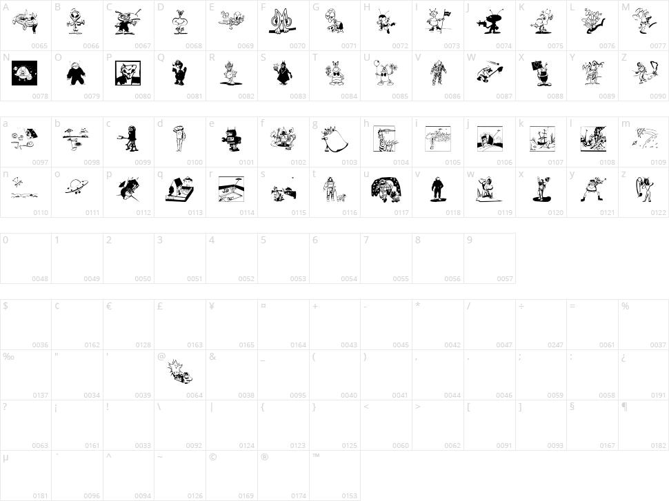 Space Station Hokuspokus Character Map