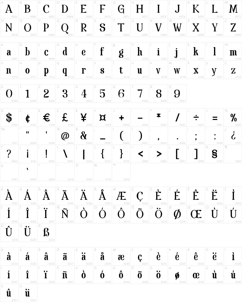 Spatha Serif Character Map