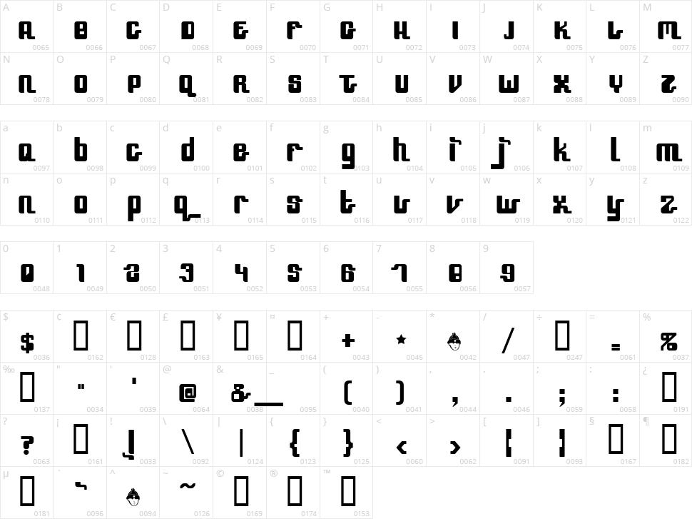 SpeedFreek Character Map