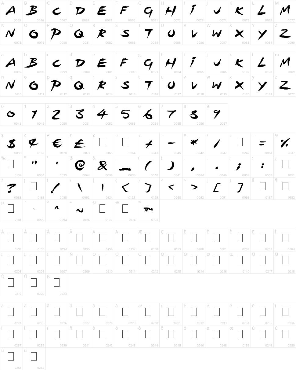 Speeding Brush Character Map