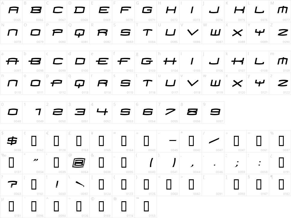 Homoarakhan Character Map