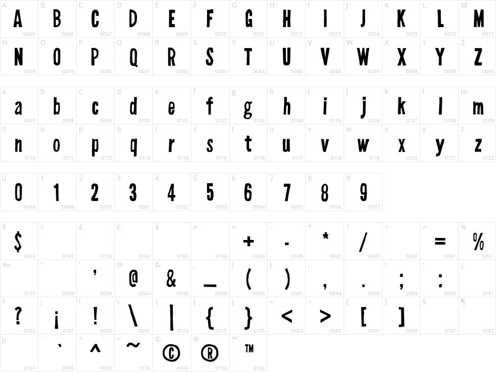 Spidola Character Map