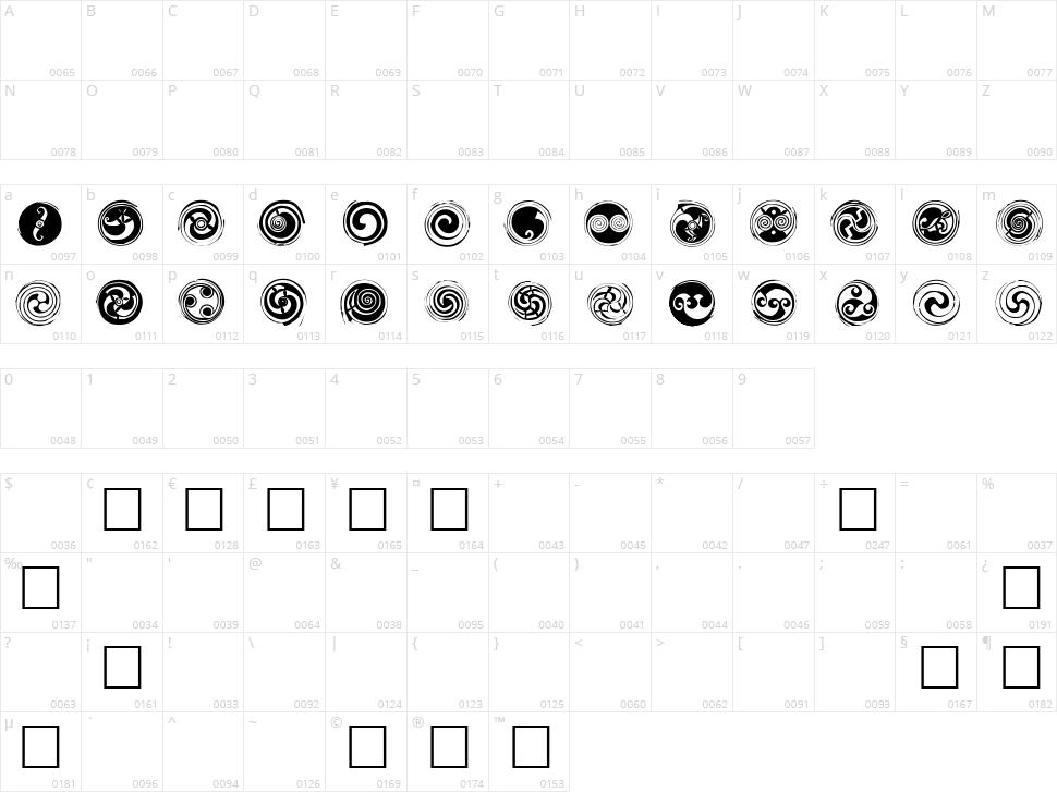Spirals Character Map