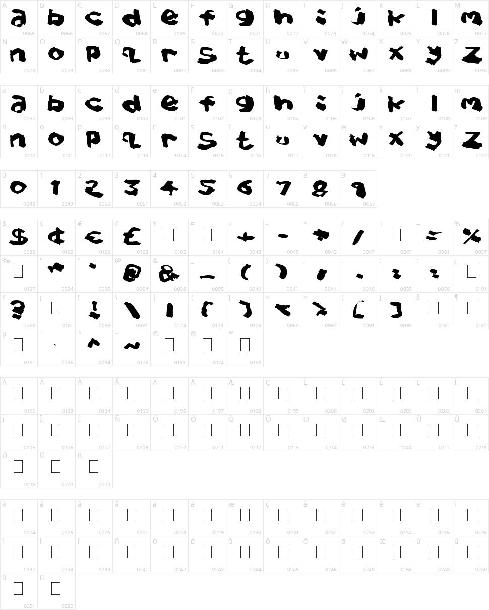 Splat Brush Character Map