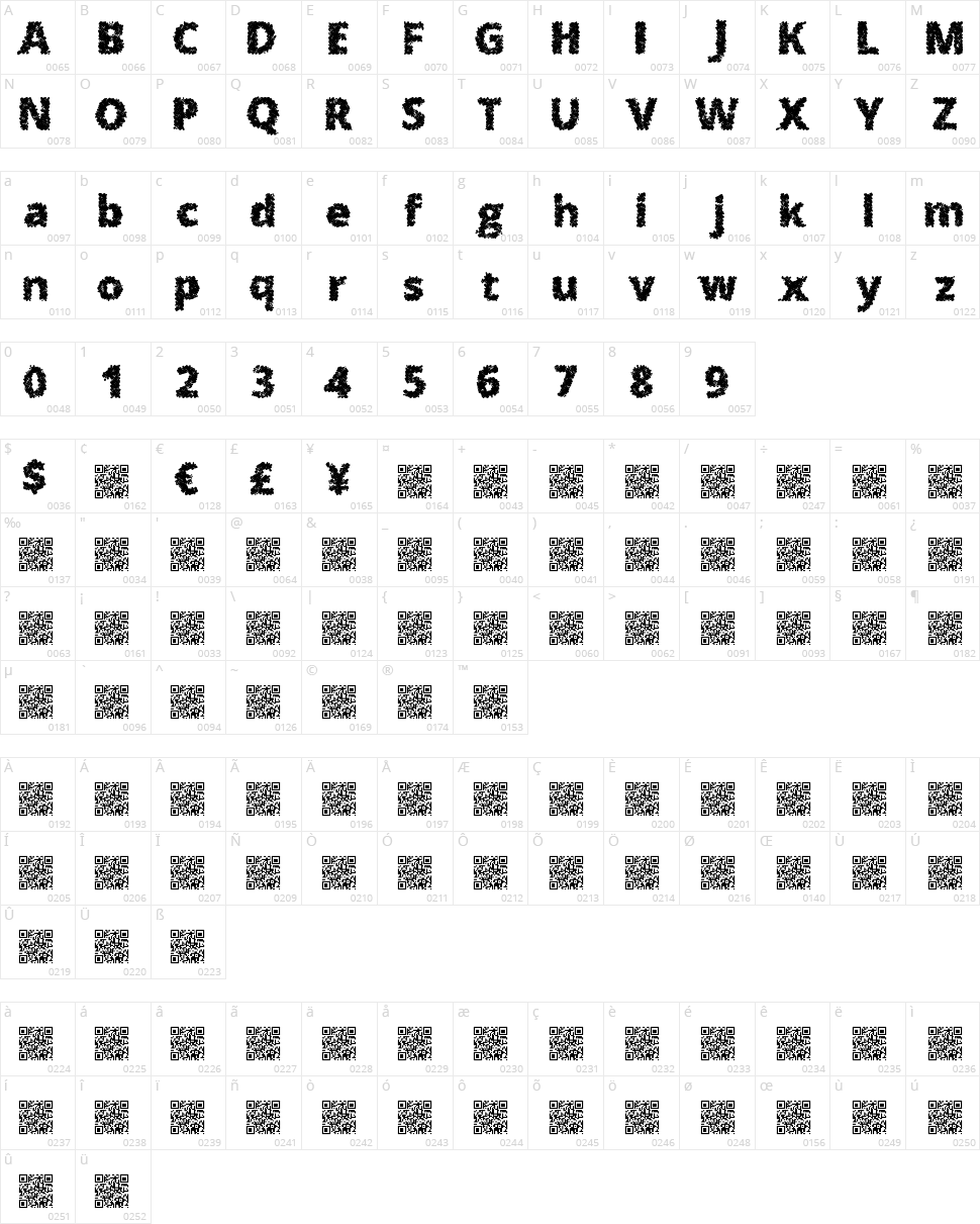 Splat Matrix Character Map