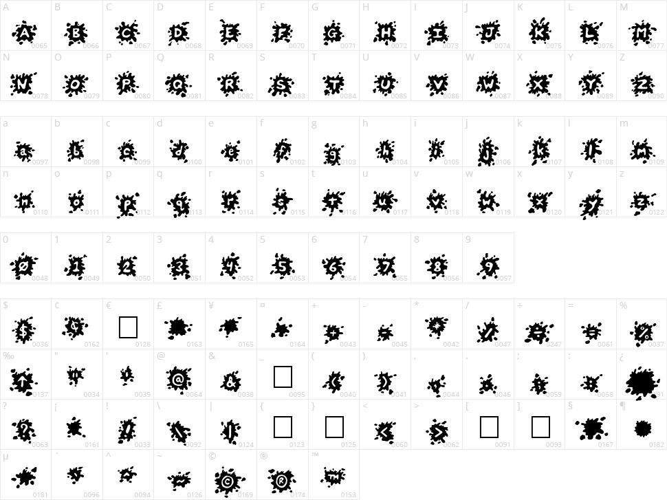Splats Character Map