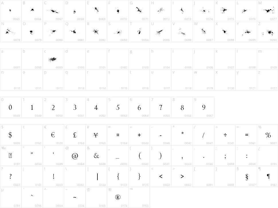 Splatter Character Map