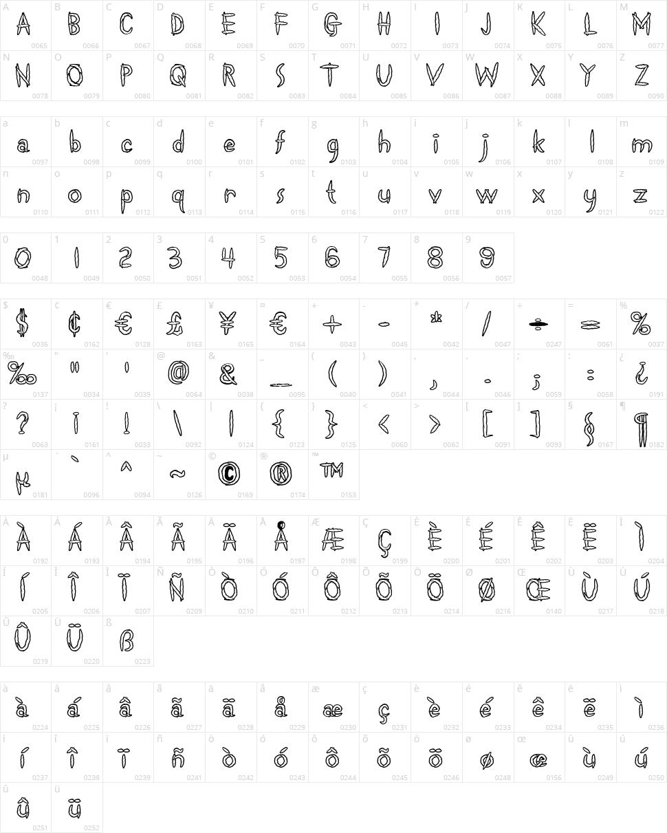 Spliffs Character Map