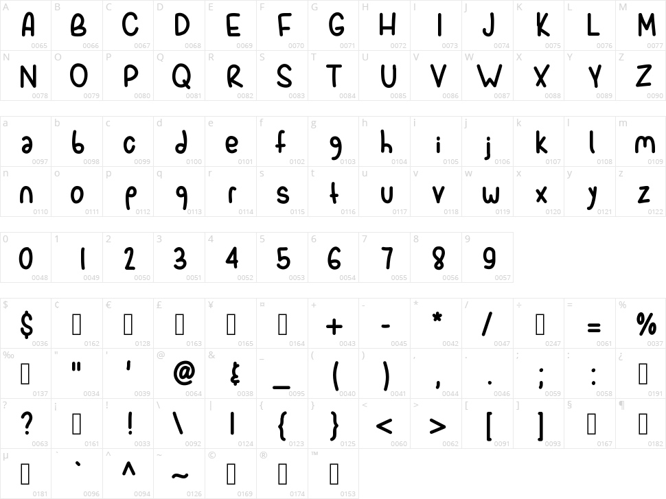 Spork Character Map
