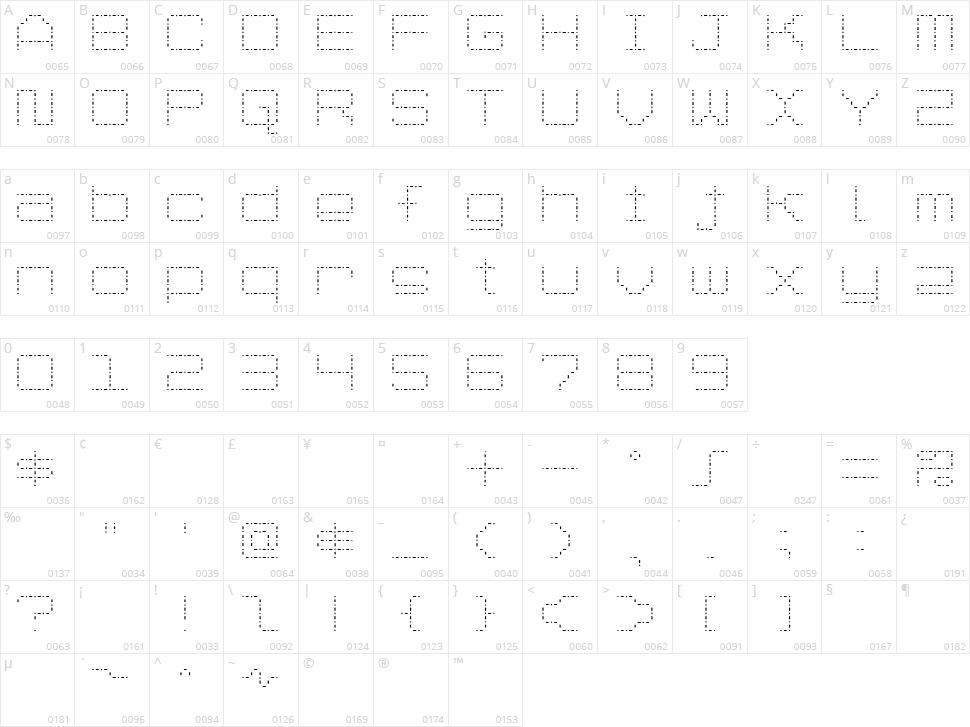 Spot Matrix Character Map