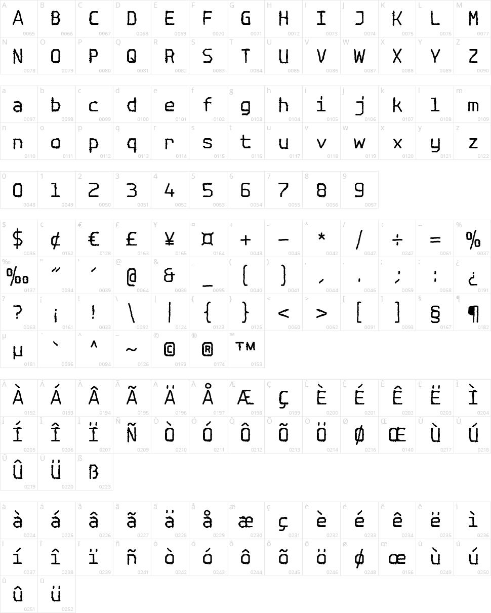 Spotlight Typewriter NC Character Map