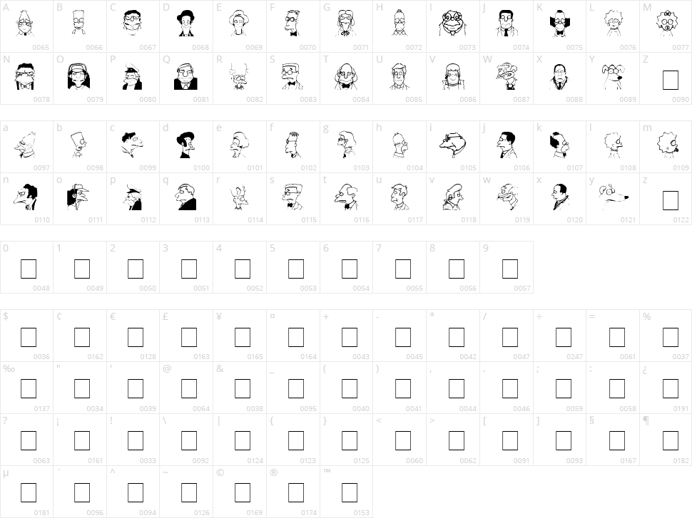 Springfield Mugshots Character Map