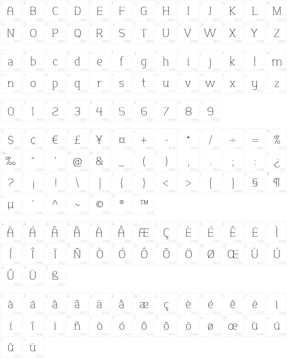 Springsteel Serif Character Map