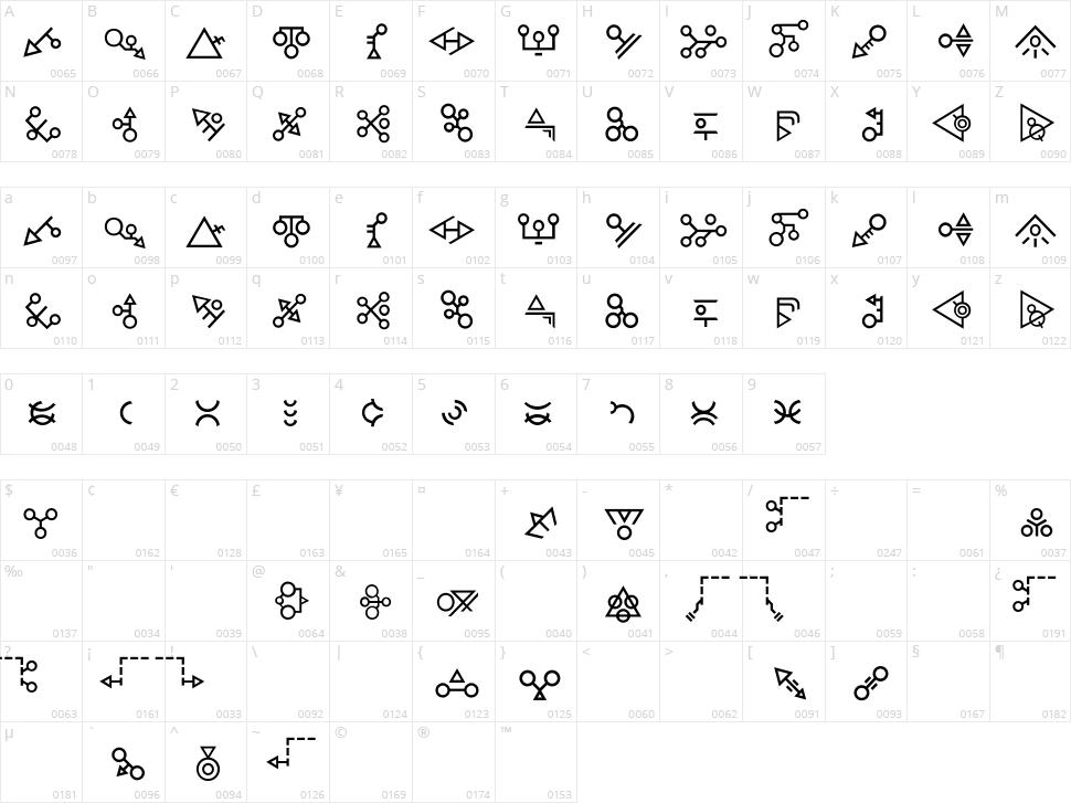 Sprykski Character Map