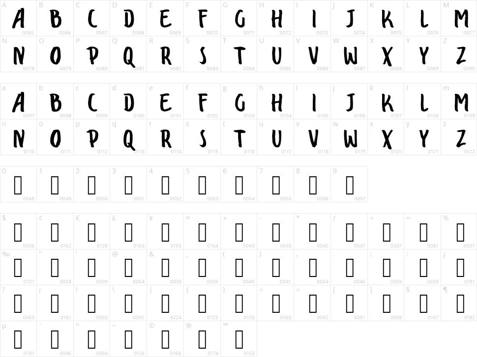 Spydol Character Map
