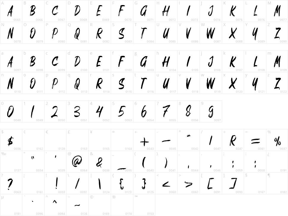 Sregale Character Map