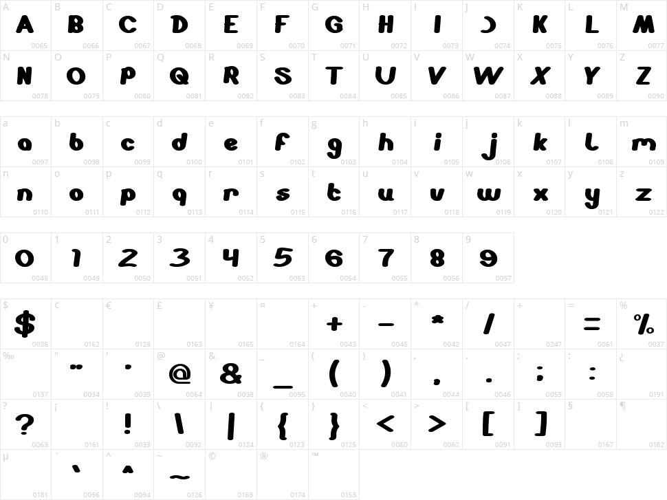 Stabilo Spidol Character Map