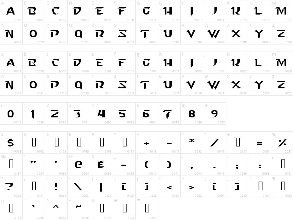 Starcraft Character Map