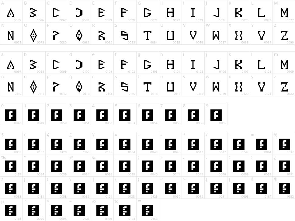 Starscraper Character Map