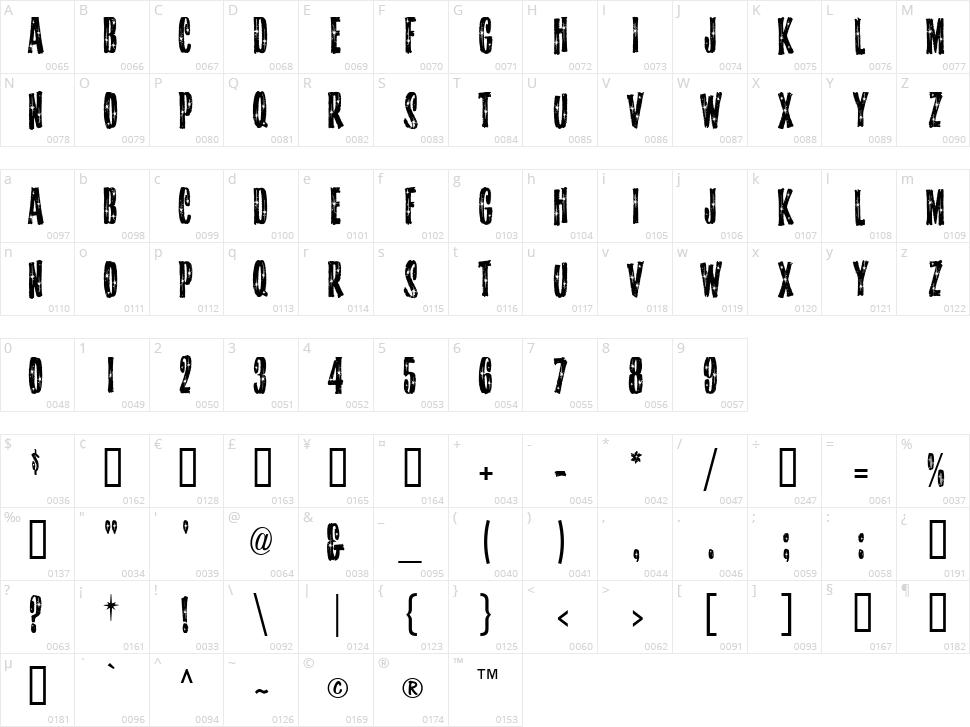 Starshine MF Character Map