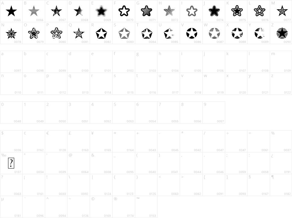 Starz 2 Character Map