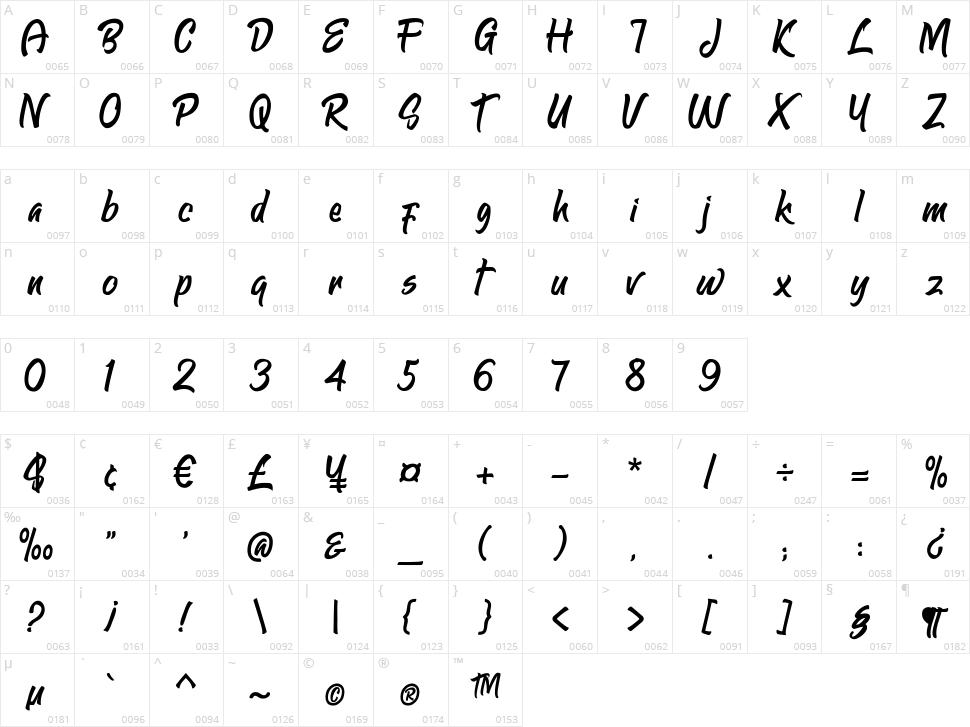 Stasiun Character Map