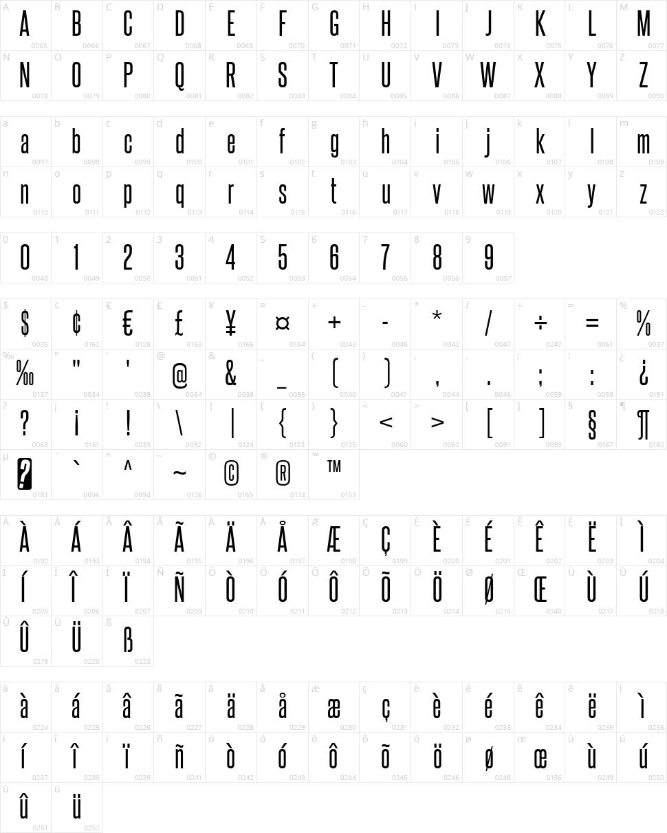 Steelfish Character Map