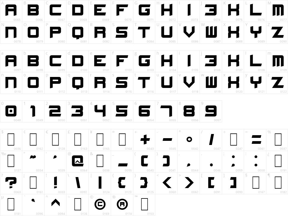 Stellar Kombat Character Map