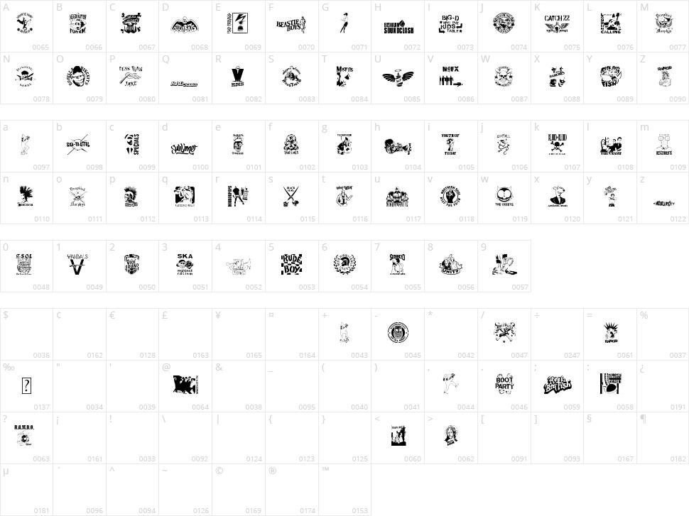 Stencil Punks Band Logos Character Map