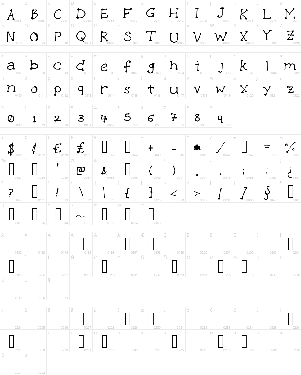 Stephanieee Serif Character Map
