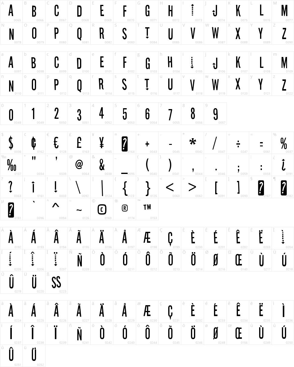 Stereofidelic Character Map
