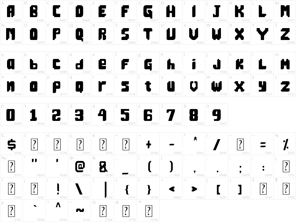 Stilere Character Map