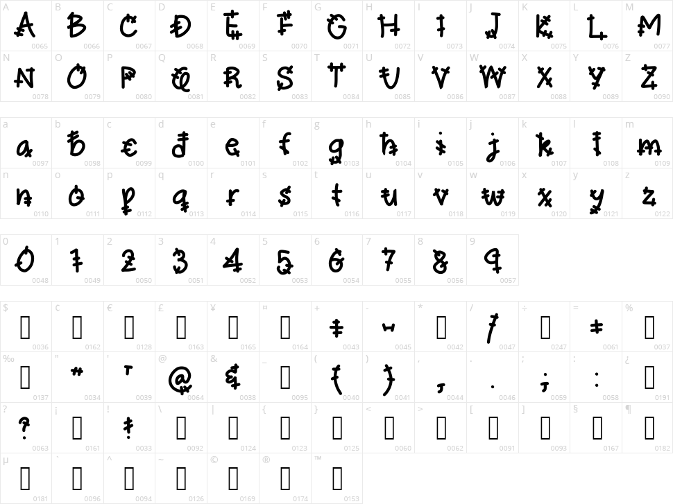 Stitcher Character Map