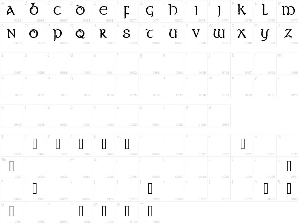 Stonecross Character Map