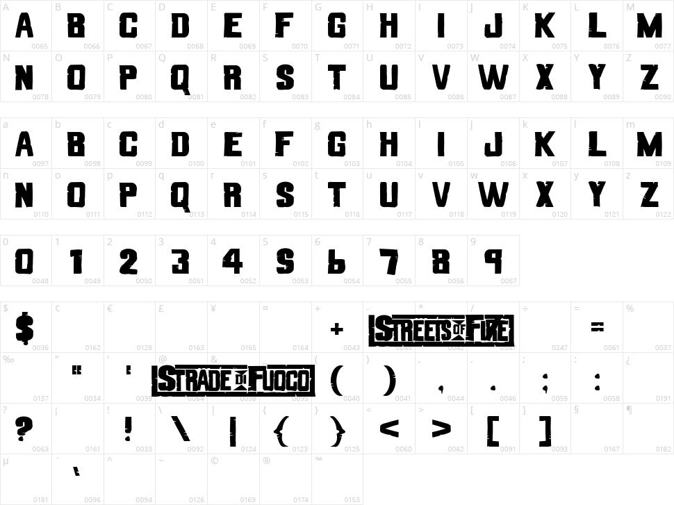 Strade di Fuoco Character Map
