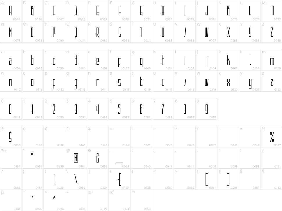 Strak Character Map
