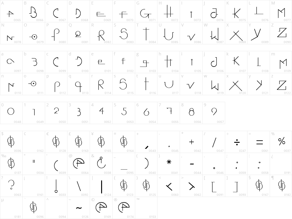 Stretched Signature Flex Character Map