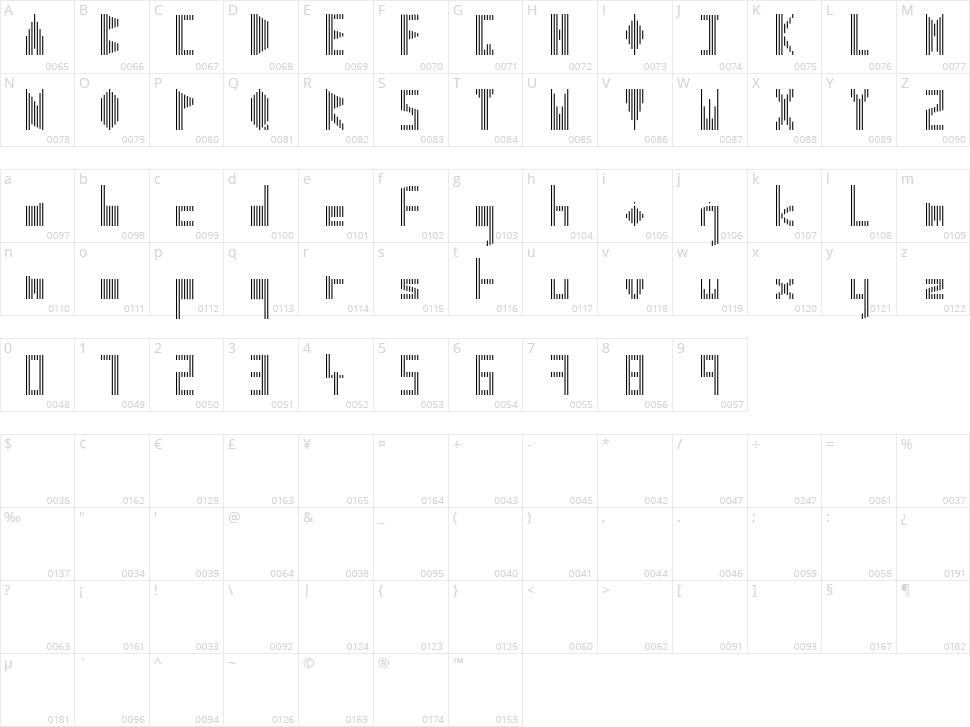 Stribaton Character Map