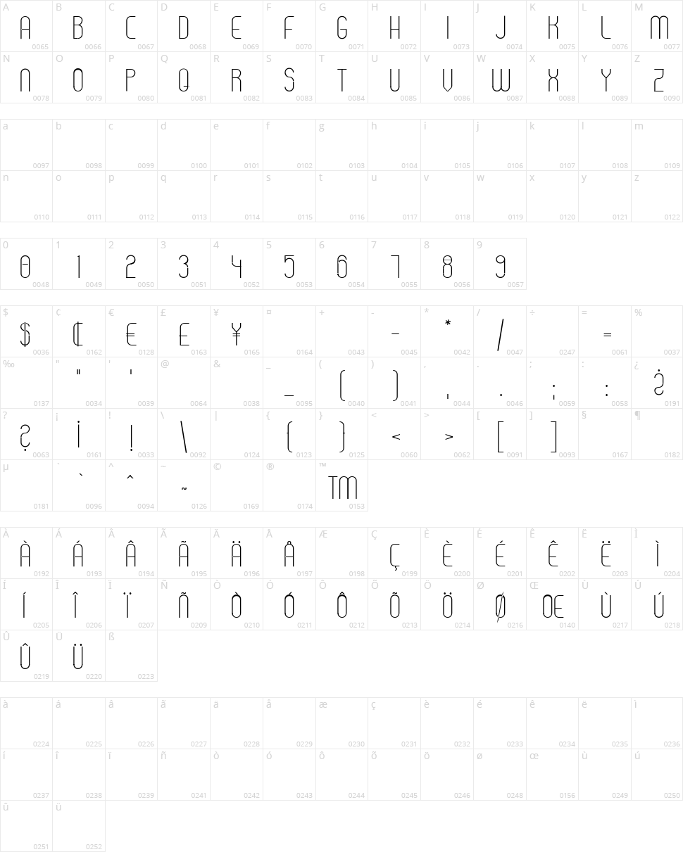 Stromlinie Character Map