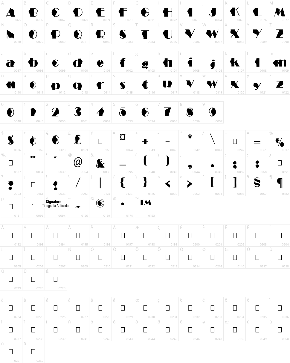 Structure Wave Character Map