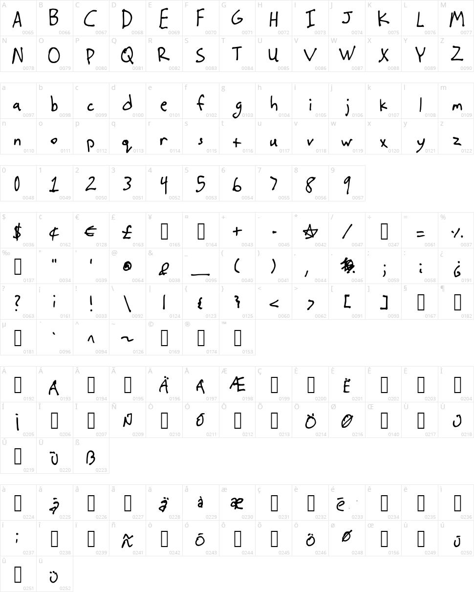 Stutzman Character Map