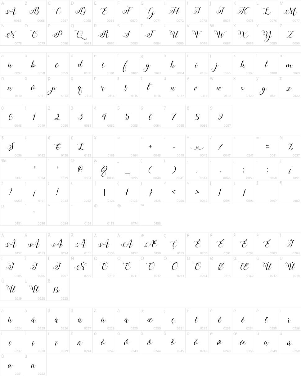 Stylish Calligraphy Character Map