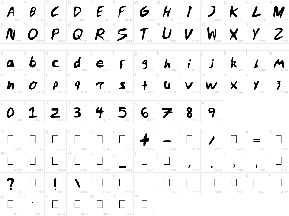 Stylo Character Map