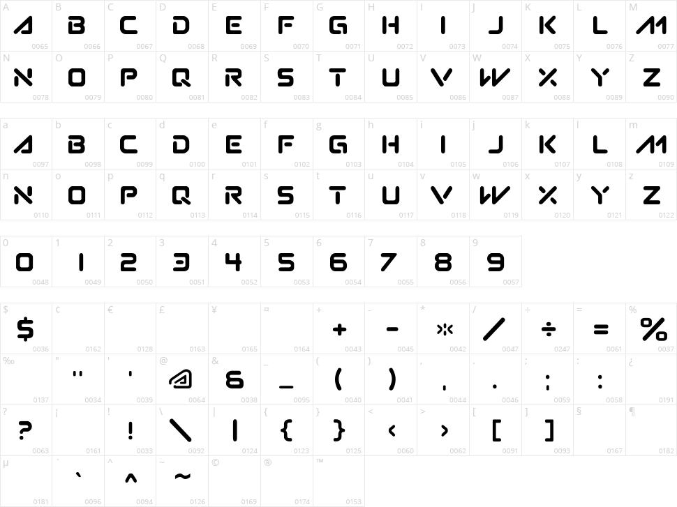 Subatomic Tsoonami Character Map