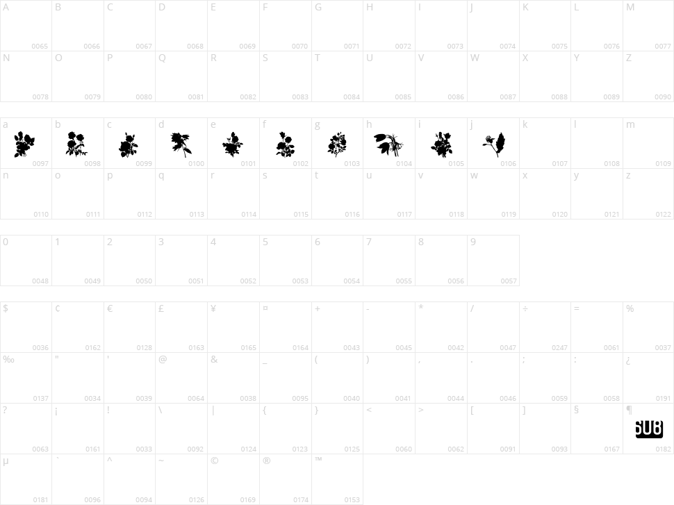 SubiktoTwo Character Map