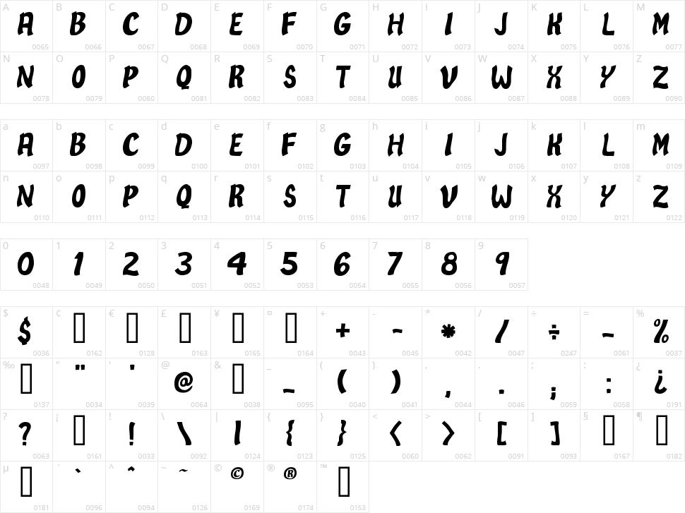 Suburbana Character Map