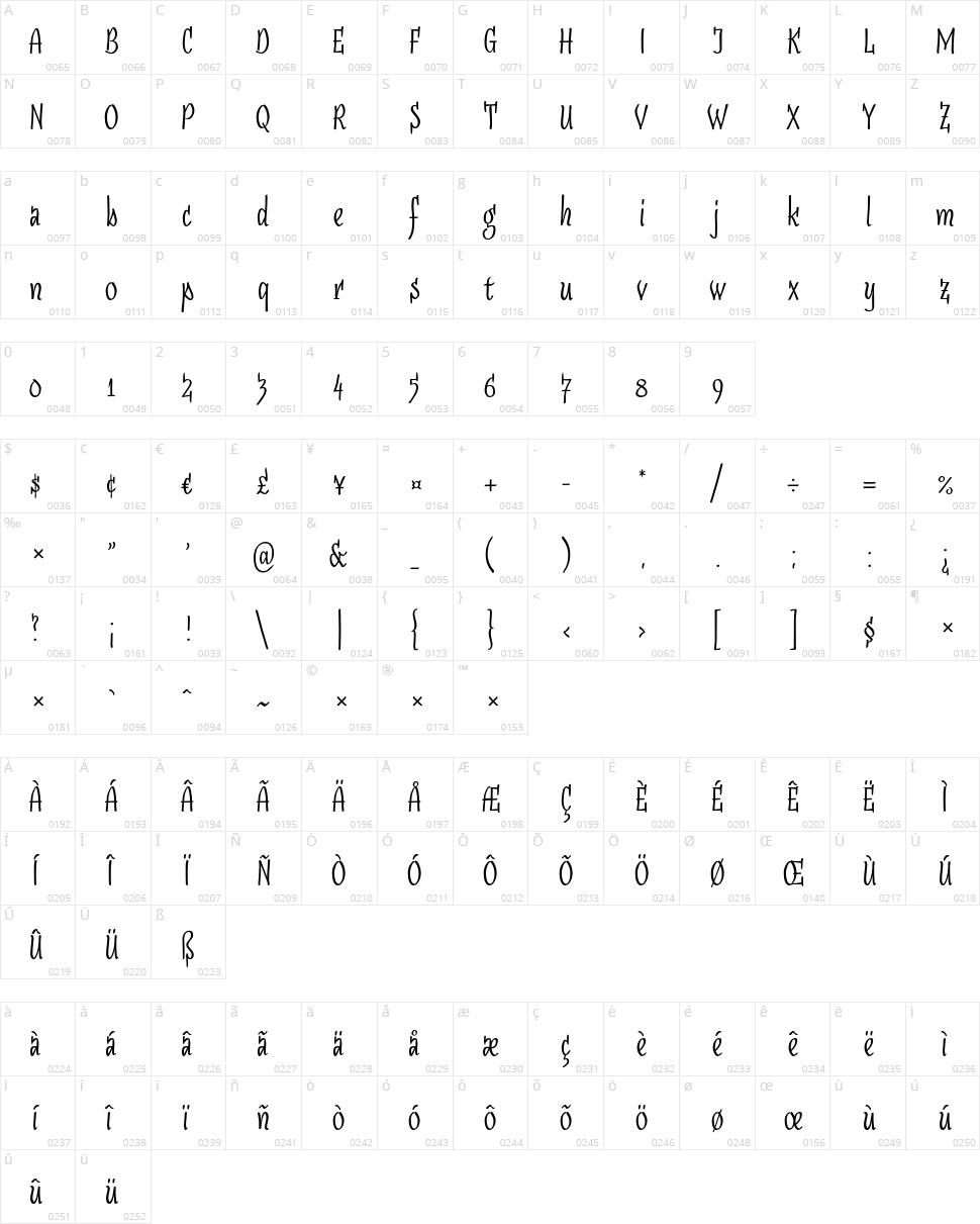 Sudegnak No3 Character Map