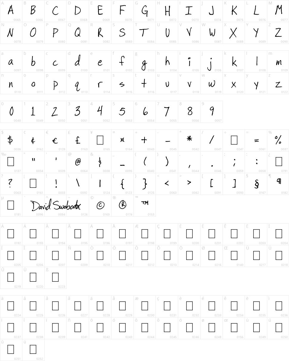 Sugarpie Character Map