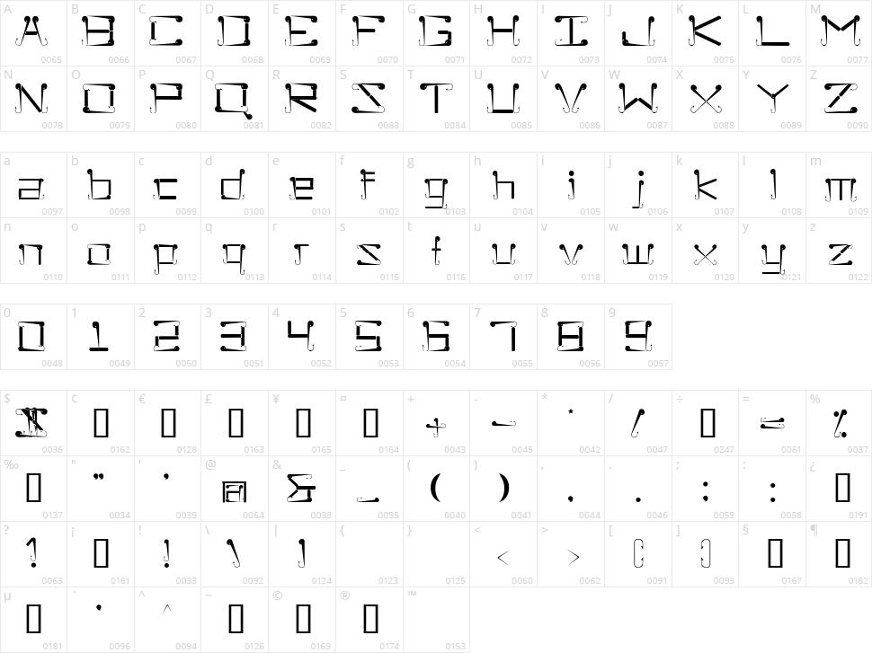 Sukolilo Typeface Character Map