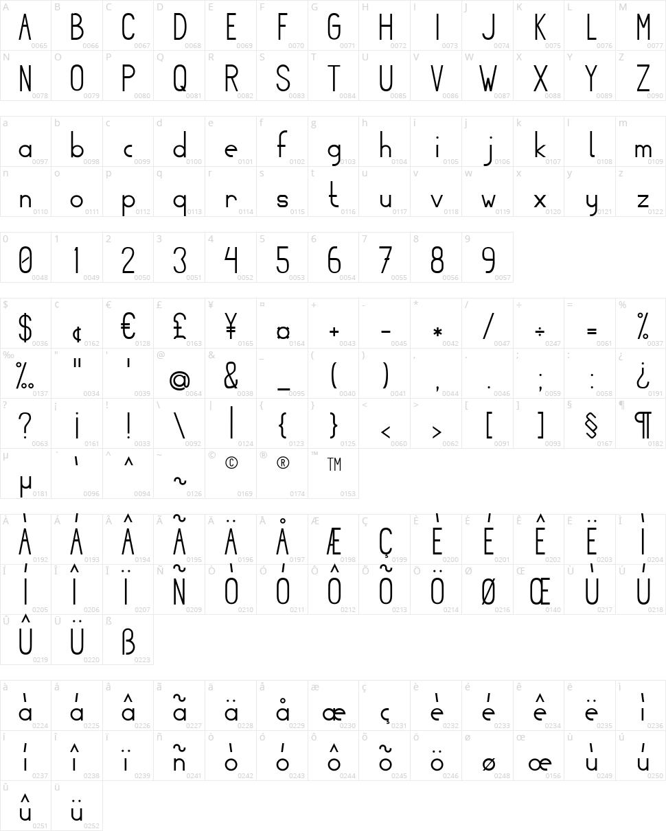 Sullivan Character Map